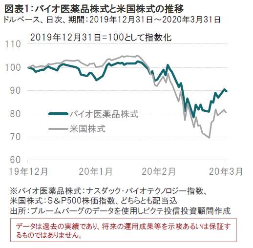 株価 富士 フイルム